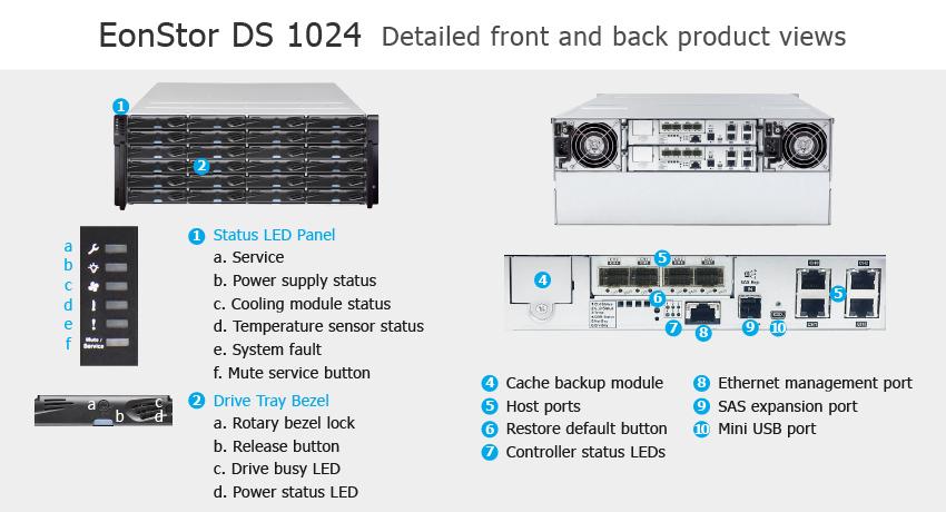 СХД Infortrend EonStor DS 1024 Gen2 - описание элементов системы хранения данных