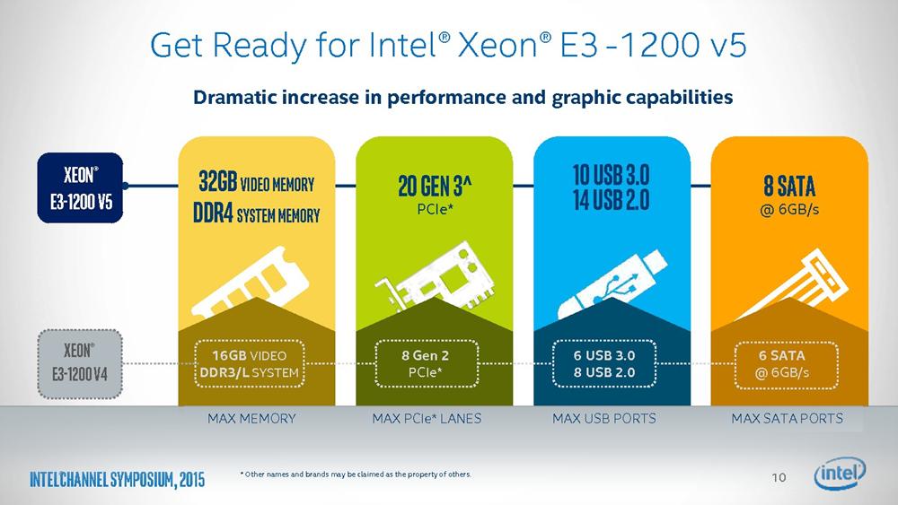 Сравнение Intel Xeon E3-1200 v5