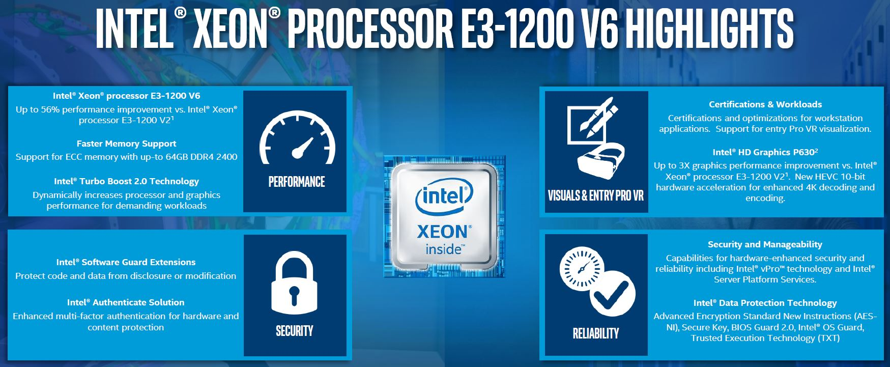 Обзор процессора Intel Xeon E3-1200 v6 (Kaby Lake)