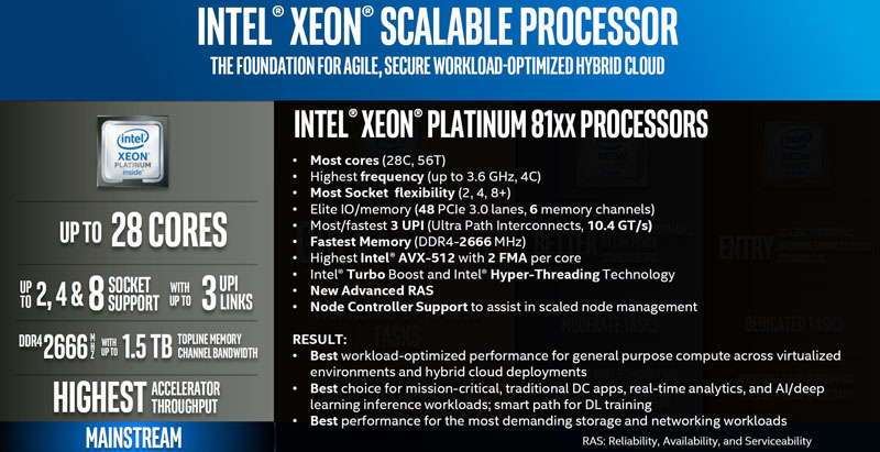 Обзор процессора Intel Xeon Scalable Platinum (Skylake-SP)