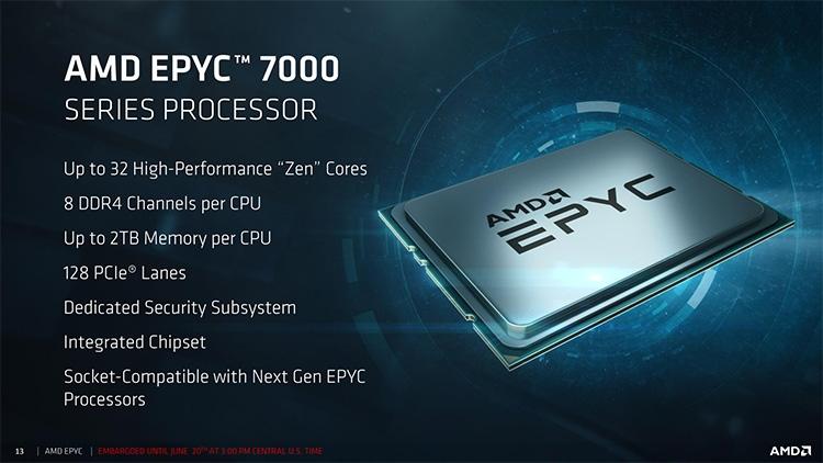 Процессор AMD EPYC 7000 серии