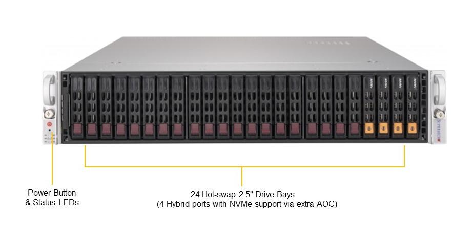 Обзор 4-процессорного сервера STSS Flagman QX427.5-024SH на базе Intel Xeon Scalable 2-го поколения - вид спереди