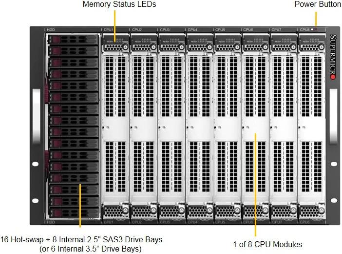 Обзор 8-процессорного сервера STSS Flagman QX879T5.5-016SH - вид спереди