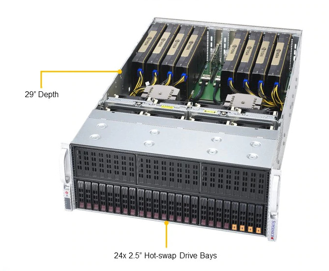 Обзор 2-процессорного AMD EPYC 7002 сервера STSS Flagman RD248.5-024SH - вид под углом