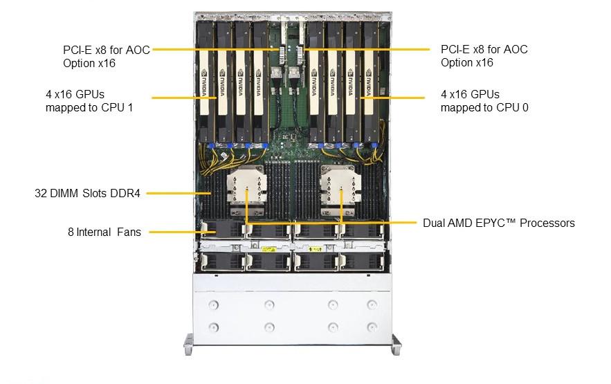Обзор 2-процессорного AMD EPYC 7002 сервера STSS Flagman RD248.5-024SH - вид сверху