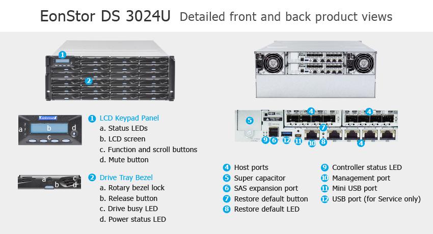 СХД Infortrend EonStor DS 3024U Ultra - описание элементов системы хранения данных