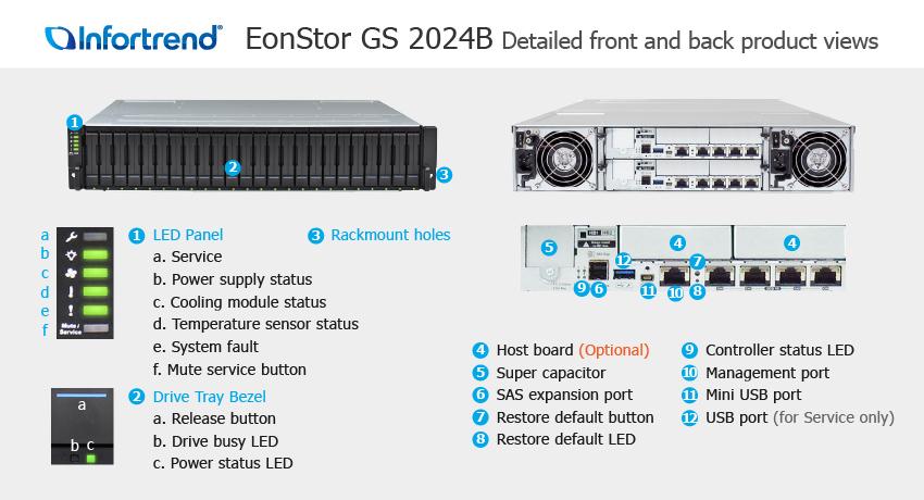 СХД Infortrend EonStor GS 2024B SAN & NAS storage - описание элементов системы хранения данных