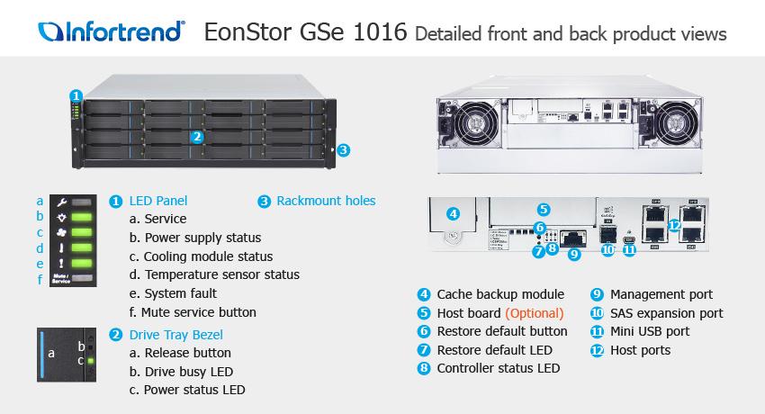 СХД Infortrend EonStor GSe 1016 SAN & NAS storage - описание элементов системы хранения данных