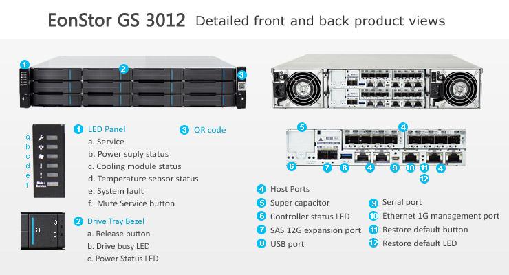 Infortrend EonStor GS 3012 SAN & NAS storage - detailed
