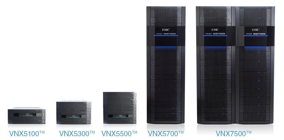 Модельный ряд систем хранения данных EMC серии VNX